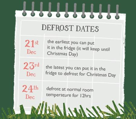 Defrost Dates
