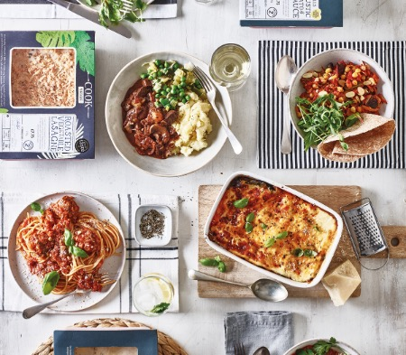 Microwave-friendly Food Box